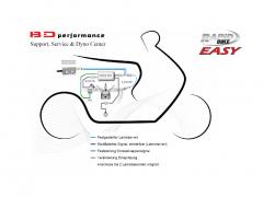 RB EASY Honda CBF 600 S / ABS / 08->12