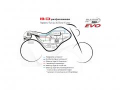 RB EVO Yamaha YZF R1 M / BJ 20-> / DUO inkl. Einbau und Map